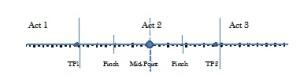 diagramzz